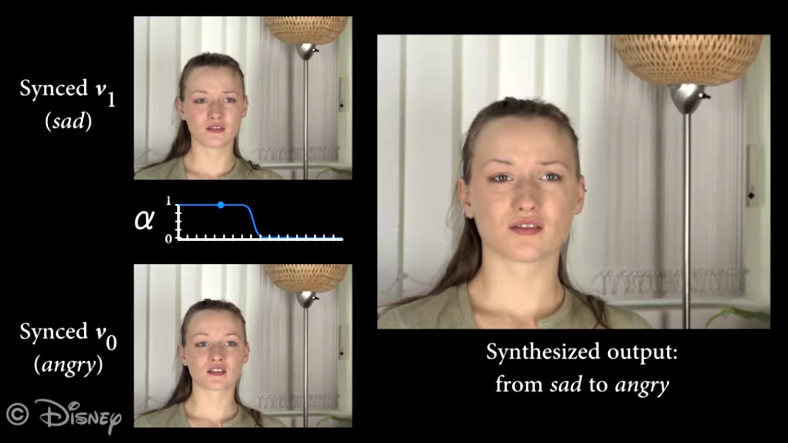 FaceDirector für die richtige Stimmung - DIGITAL PRODUCTION