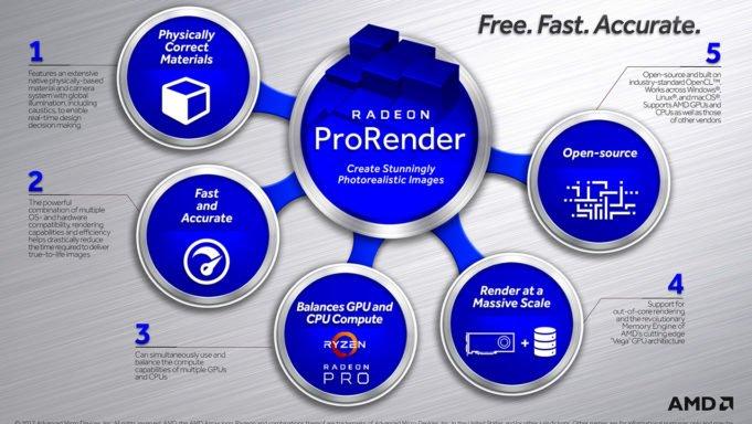 Prorender