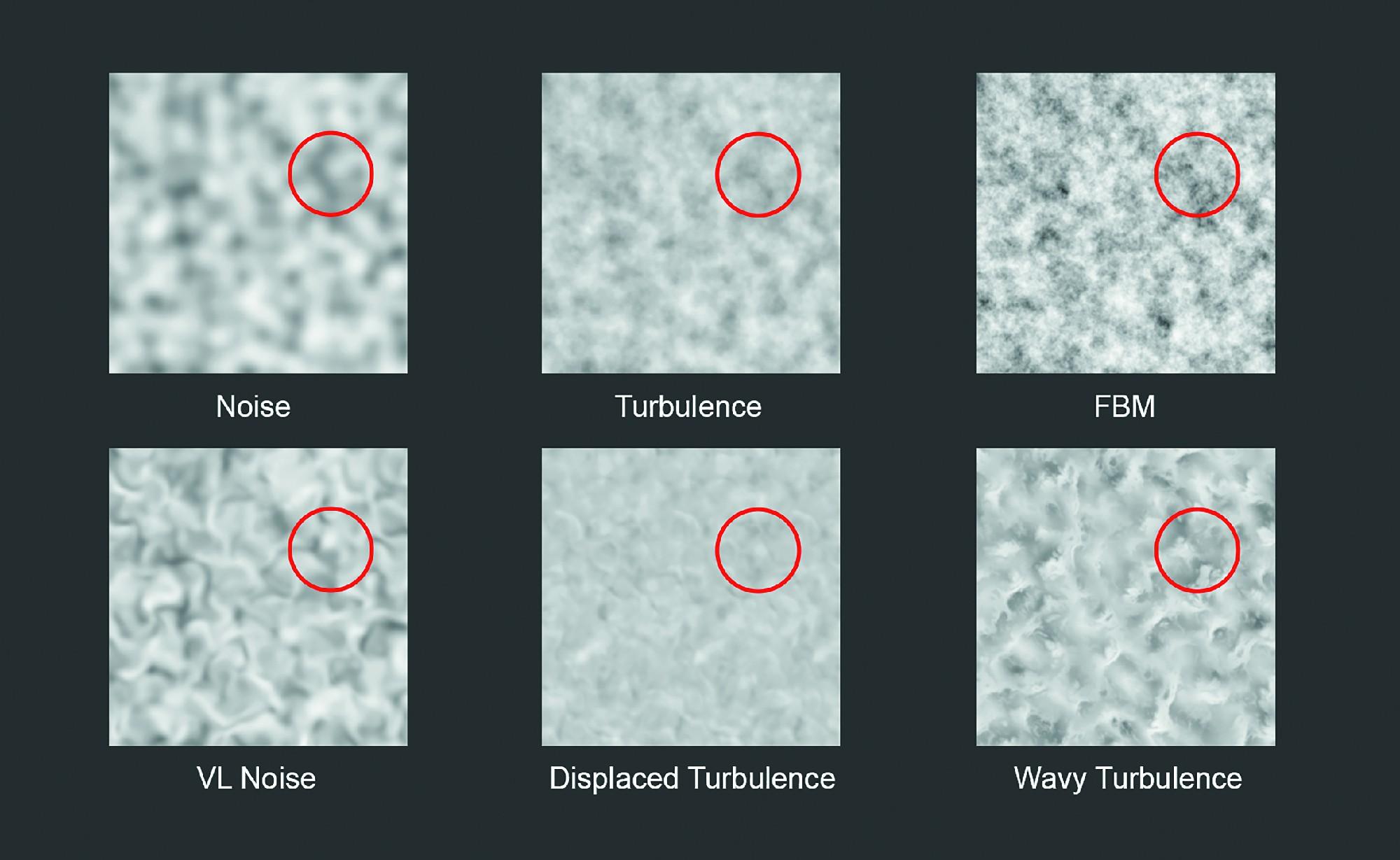 Bild 13: Die Verwandtschaft lässt sich nicht verbergen: Noise, Turbulence, FBM und Co.
