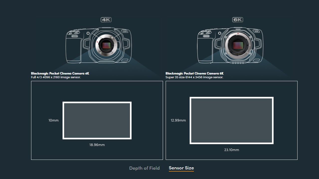 Blackmagic Pocket Cinema Camera 6k Digital Production