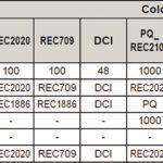 Ein Auszug vom Eizo-HDR-Referenz-Bildschirm CG3145 aus dem vorläufigen Manual zu dessen Formatauswahl