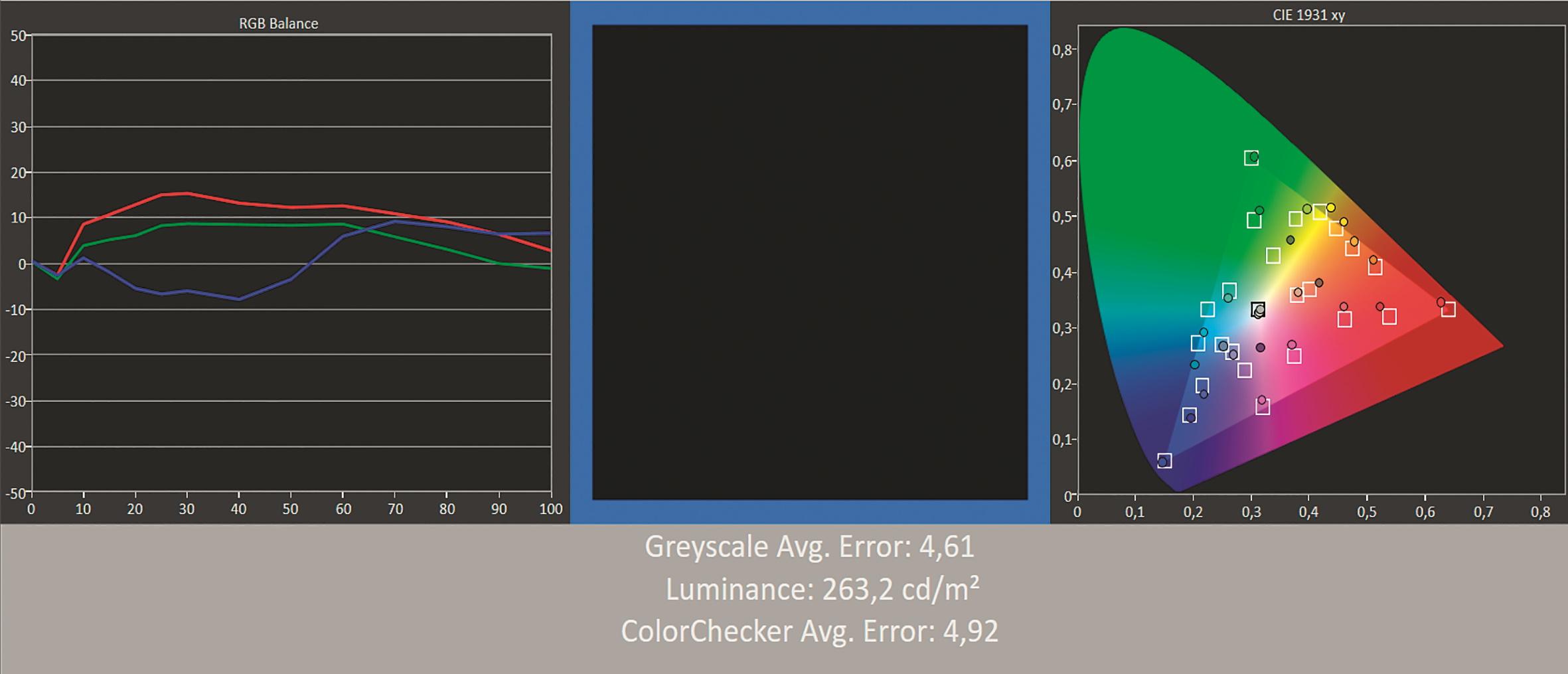 Um das Ganze auf die Spitze zu treiben, haben wir mit dem SpyderX Pro versucht, an einem LG OLED TV den Rec. 709 nachzumessen, der von uns perfekt kalibriert war.