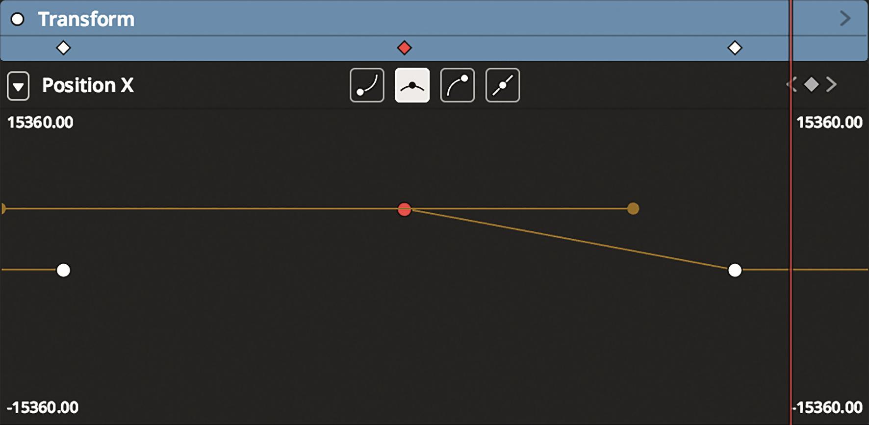 Endlich gibt es auch Funktionskurven für die Position – noch etwas unfertig in der Beta.