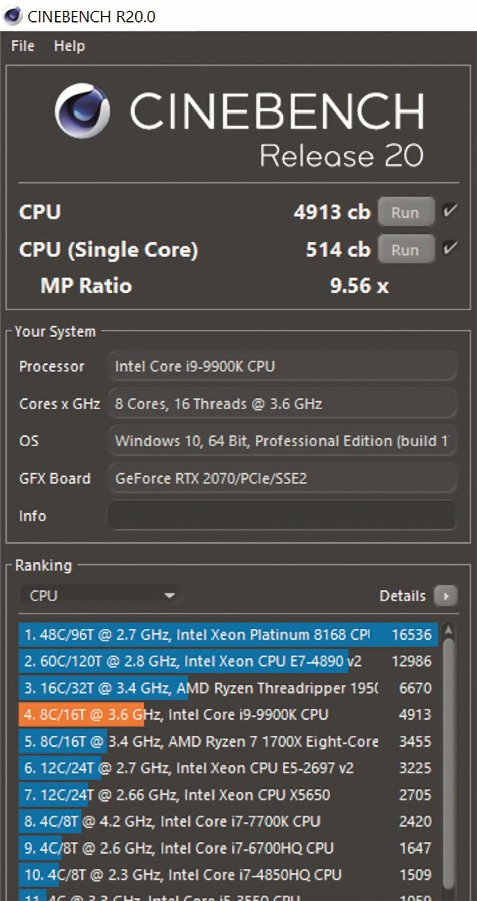 Auch beim Cinebench-20-CPU-Test erreichte der i9-9990K die zu erwartenden Punktzahlen.
