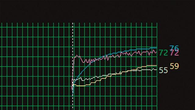Nur die GPU reicht aus, um die Temperaturen auch der übrigen, inaktiven Komponenten in die Höhe zu treiben.